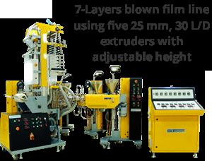 multi layer  film blowing
